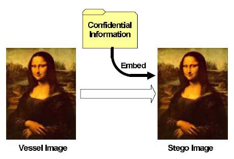 Image Result For Hide A Key